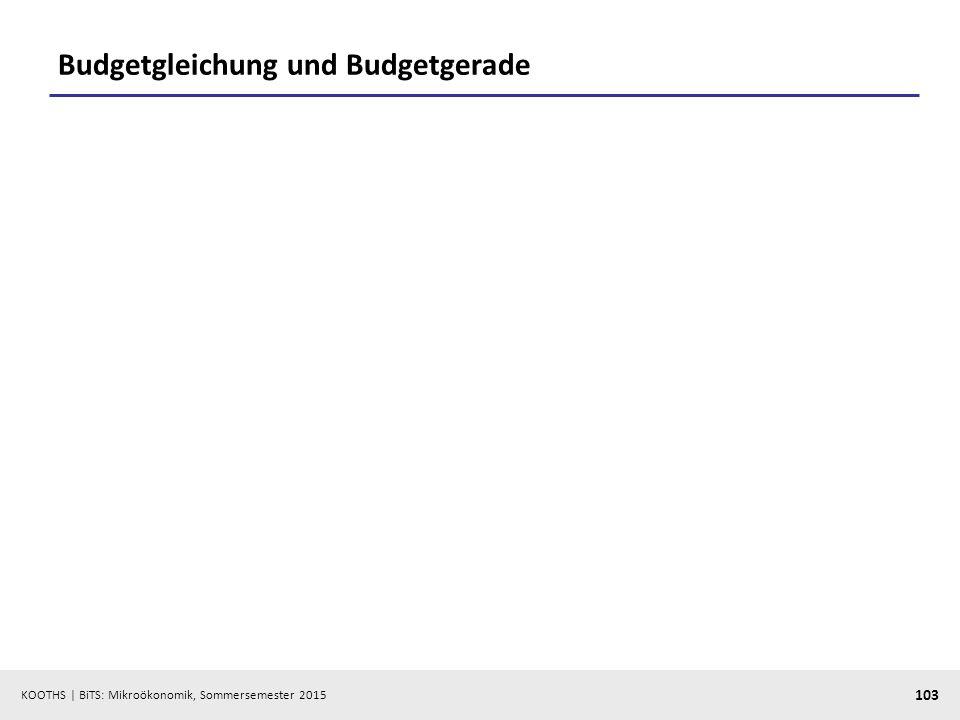KOOTHS   BiTS: Mikroökonomik, Sommersemester 2015 103 Budgetgleichung und Budgetgerade