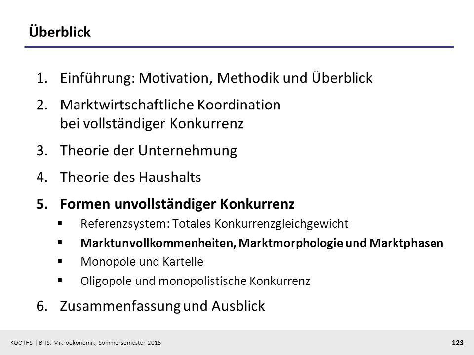 KOOTHS   BiTS: Mikroökonomik, Sommersemester 2015 123 Überblick 1.Einführung: Motivation, Methodik und Überblick 2.Marktwirtschaftliche Koordination b