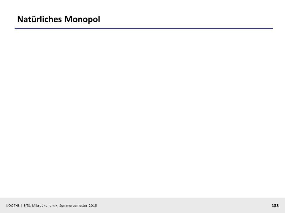 KOOTHS   BiTS: Mikroökonomik, Sommersemester 2015 133 Natürliches Monopol
