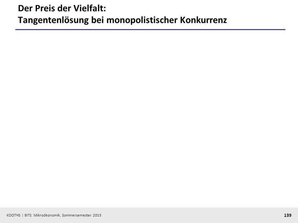 KOOTHS   BiTS: Mikroökonomik, Sommersemester 2015 139 Der Preis der Vielfalt: Tangentenlösung bei monopolistischer Konkurrenz