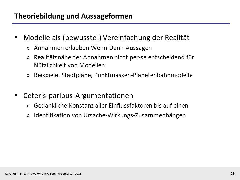 KOOTHS   BiTS: Mikroökonomik, Sommersemester 2015 29 Theoriebildung und Aussageformen  Modelle als (bewusste!) Vereinfachung der Realität »Annahmen e