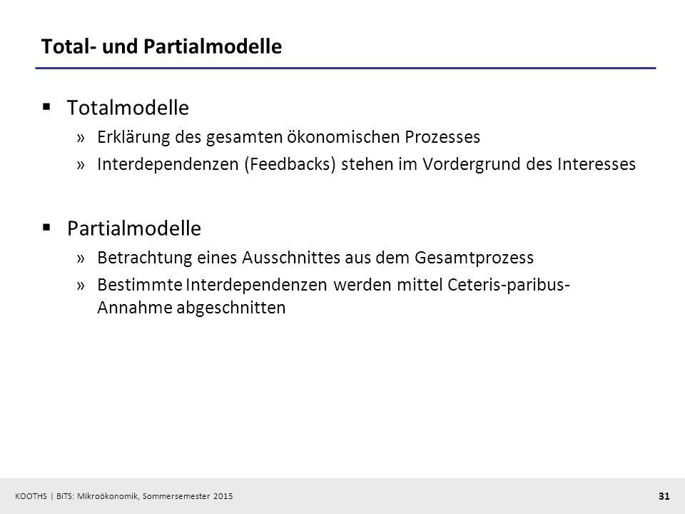 KOOTHS   BiTS: Mikroökonomik, Sommersemester 2015 31 Total- und Partialmodelle  Totalmodelle »Erklärung des gesamten ökonomischen Prozesses »Interdep