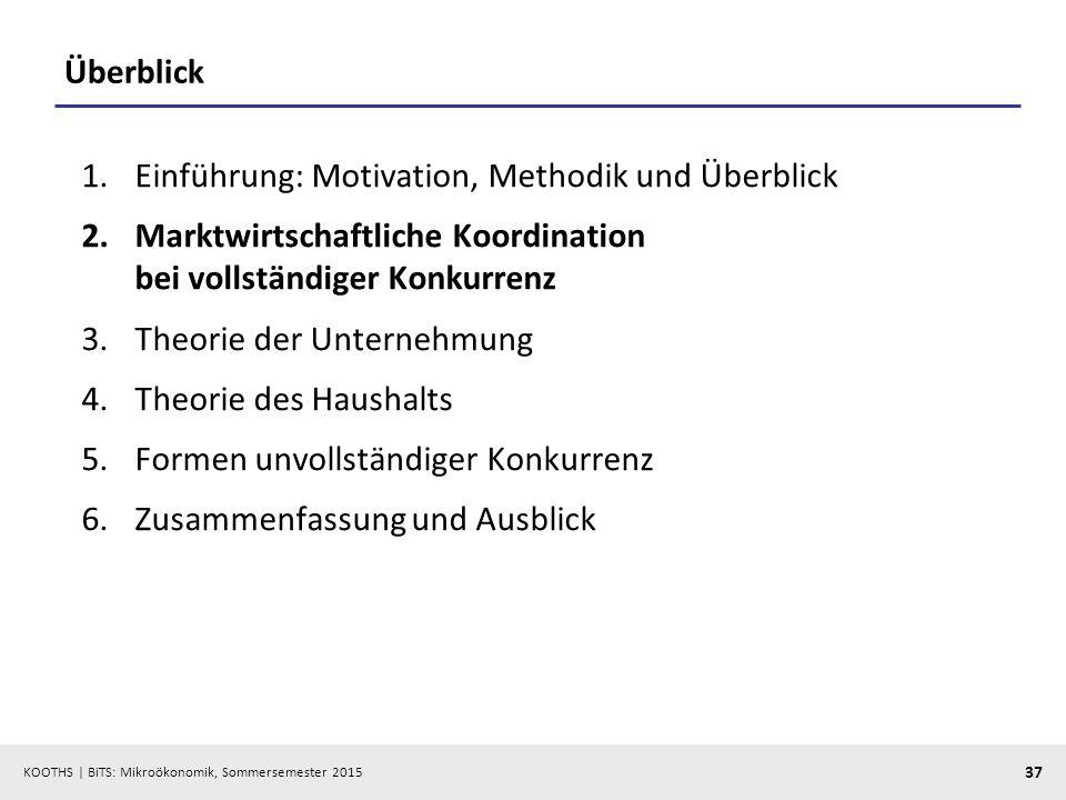 KOOTHS   BiTS: Mikroökonomik, Sommersemester 2015 37 Überblick 1.Einführung: Motivation, Methodik und Überblick 2.Marktwirtschaftliche Koordination be
