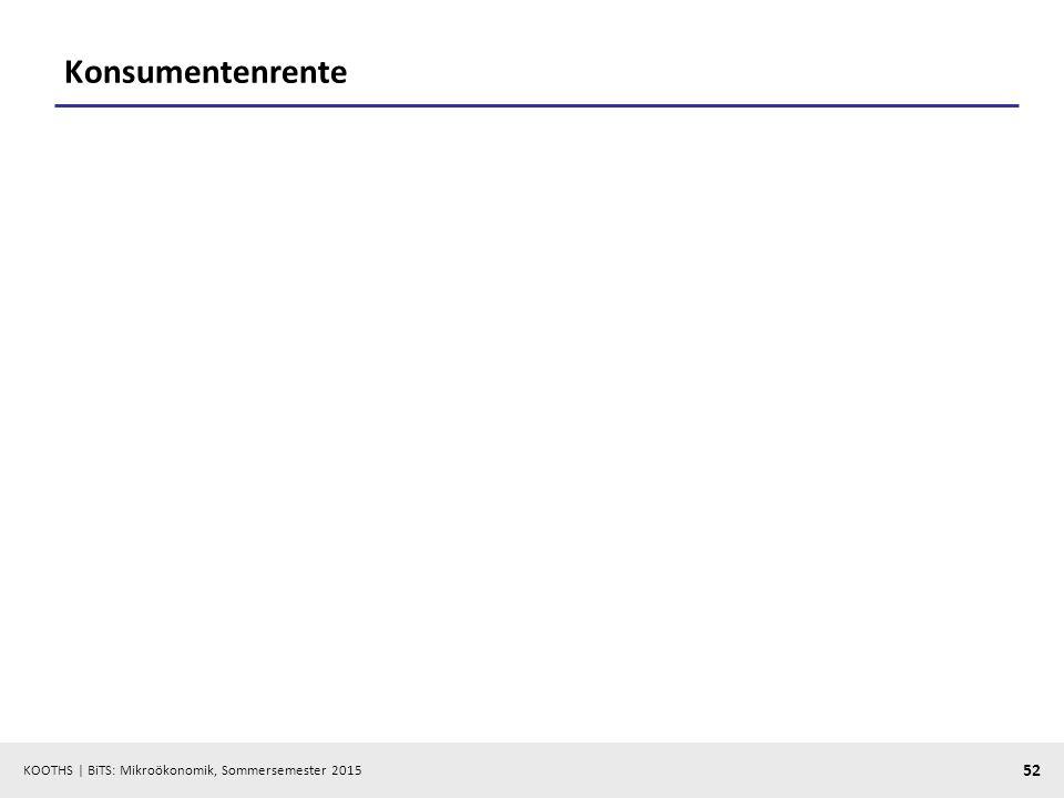 KOOTHS   BiTS: Mikroökonomik, Sommersemester 2015 52 Konsumentenrente