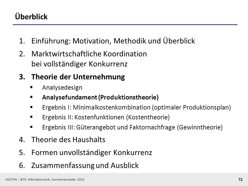 KOOTHS   BiTS: Mikroökonomik, Sommersemester 2015 72 Überblick 1.Einführung: Motivation, Methodik und Überblick 2.Marktwirtschaftliche Koordination be