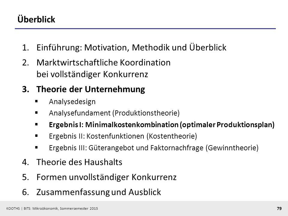 KOOTHS   BiTS: Mikroökonomik, Sommersemester 2015 79 Überblick 1.Einführung: Motivation, Methodik und Überblick 2.Marktwirtschaftliche Koordination be