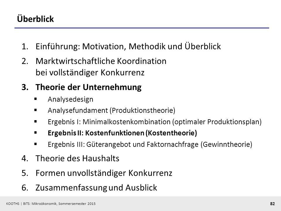 KOOTHS   BiTS: Mikroökonomik, Sommersemester 2015 82 Überblick 1.Einführung: Motivation, Methodik und Überblick 2.Marktwirtschaftliche Koordination be