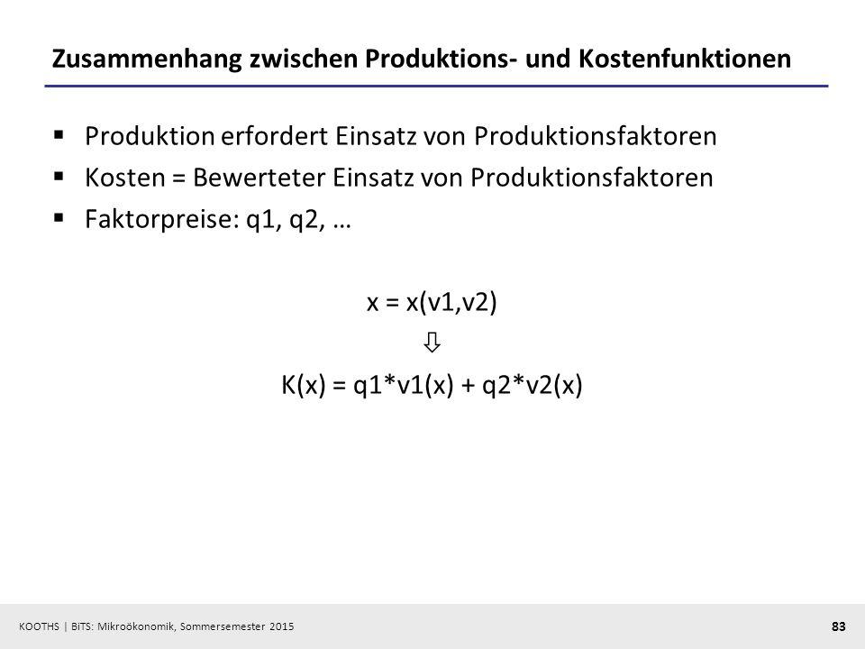 KOOTHS   BiTS: Mikroökonomik, Sommersemester 2015 83 Zusammenhang zwischen Produktions- und Kostenfunktionen  Produktion erfordert Einsatz von Produk