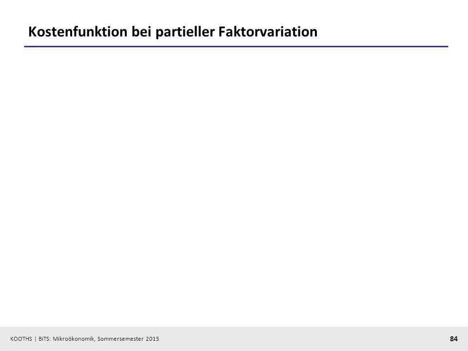 KOOTHS   BiTS: Mikroökonomik, Sommersemester 2015 84 Kostenfunktion bei partieller Faktorvariation