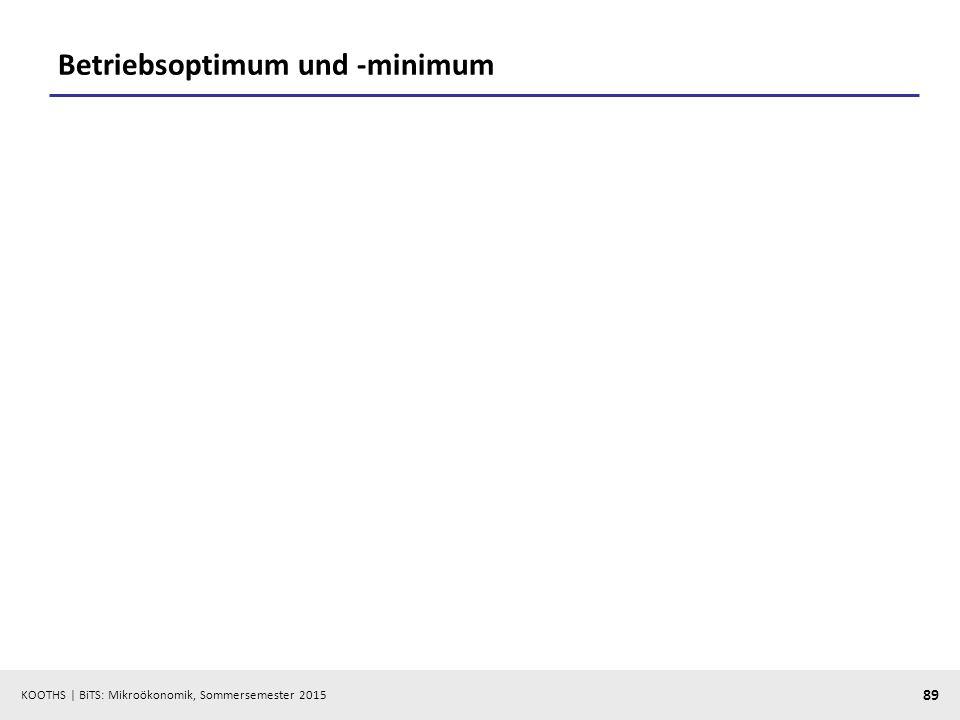 KOOTHS   BiTS: Mikroökonomik, Sommersemester 2015 89 Betriebsoptimum und -minimum