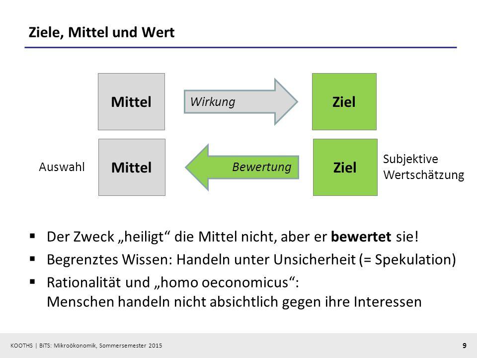 """KOOTHS   BiTS: Mikroökonomik, Sommersemester 2015 9 Ziele, Mittel und Wert  Der Zweck """"heiligt"""" die Mittel nicht, aber er bewertet sie!  Begrenztes"""