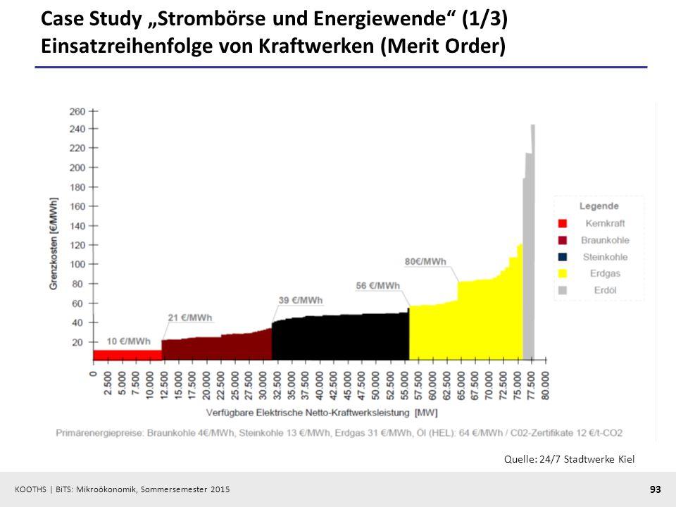 """KOOTHS   BiTS: Mikroökonomik, Sommersemester 2015 93 Case Study """"Strombörse und Energiewende"""" (1/3) Einsatzreihenfolge von Kraftwerken (Merit Order) Q"""