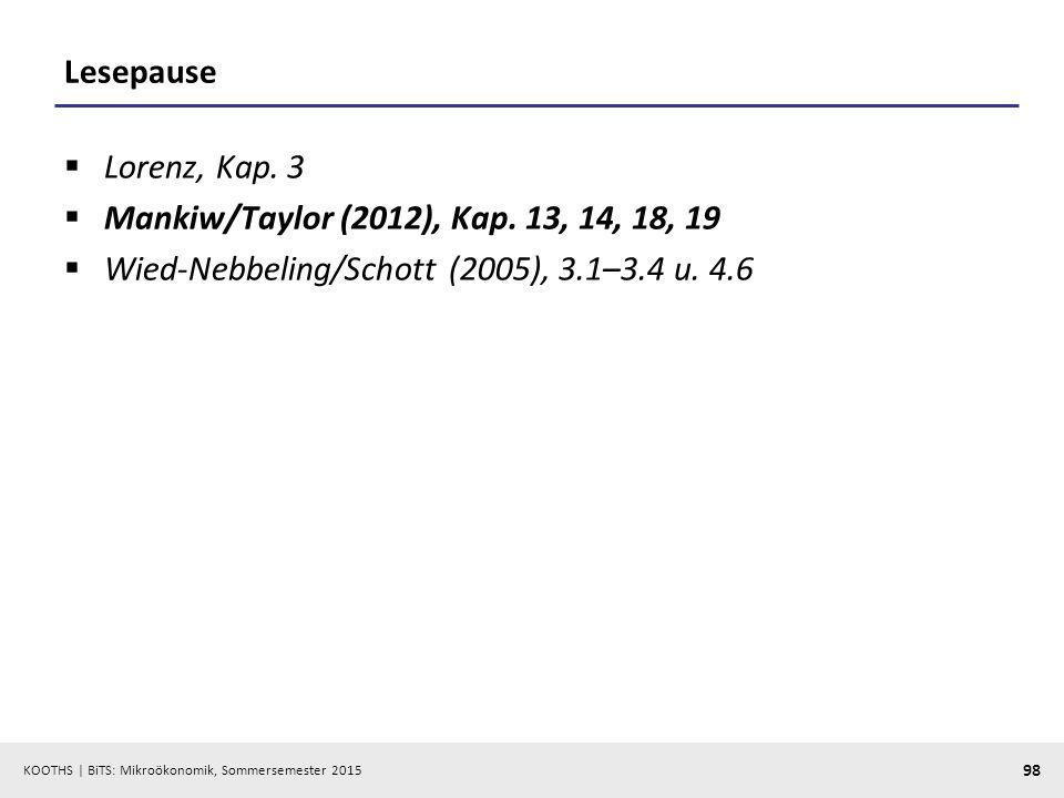 KOOTHS   BiTS: Mikroökonomik, Sommersemester 2015 98 Lesepause  Lorenz, Kap. 3  Mankiw/Taylor (2012), Kap. 13, 14, 18, 19  Wied-Nebbeling/Schott (2