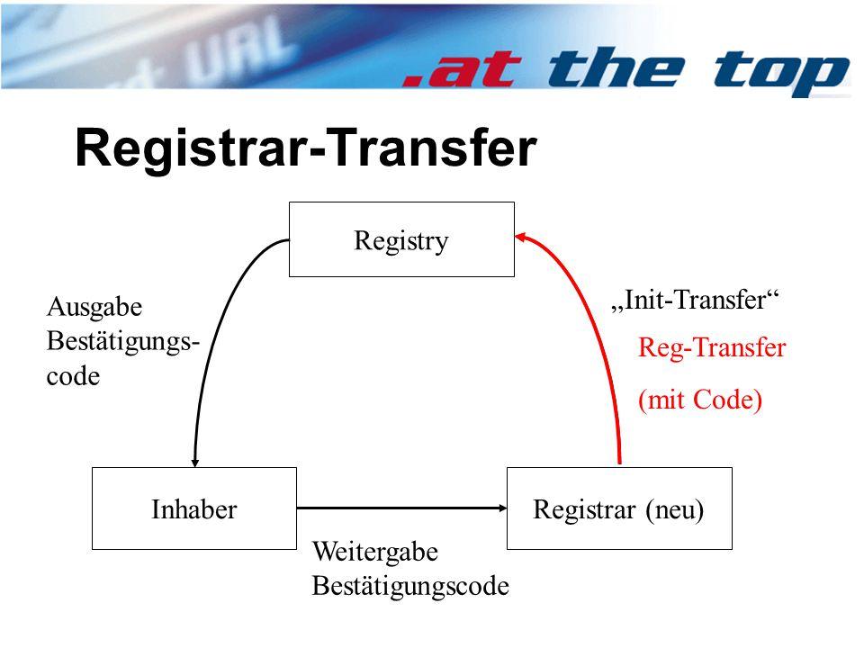 """Registrar-Transfer Registry InhaberRegistrar (neu) """"Init-Transfer Ausgabe Bestätigungs- code Weitergabe Bestätigungscode Reg-Transfer (mit Code)"""