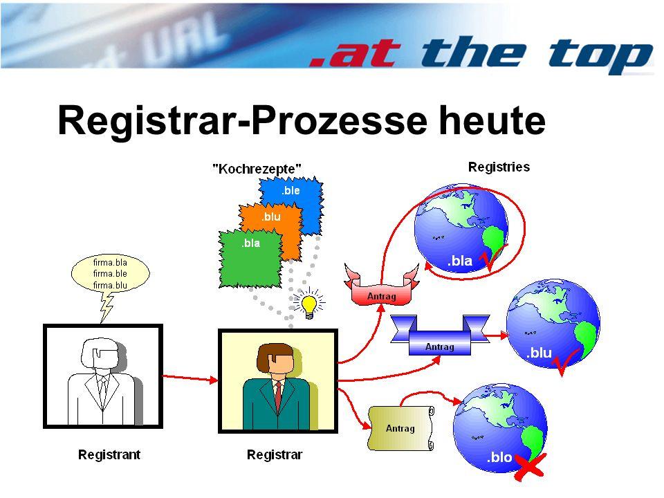 Registrar-Prozesse heute