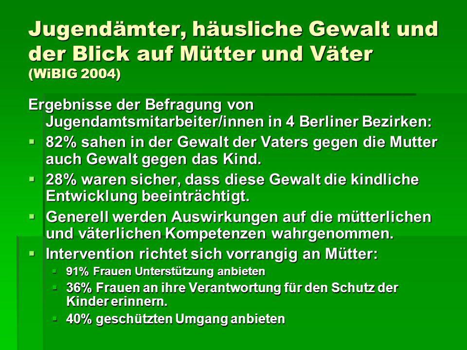 Jugendämter, häusliche Gewalt und der Blick auf Mütter und Väter (WiBIG 2004) Ergebnisse der Befragung von Jugendamtsmitarbeiter/innen in 4 Berliner B