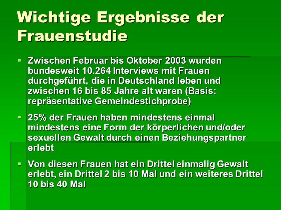 Wichtige Ergebnisse der Frauenstudie  Zwischen Februar bis Oktober 2003 wurden bundesweit 10.264 Interviews mit Frauen durchgeführt, die in Deutschla