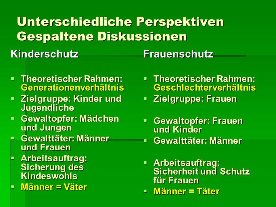 Unterschiedliche Perspektiven Gespaltene Diskussionen Kinderschutz  Theoretischer Rahmen: Generationenverhältnis  Zielgruppe: Kinder und Jugendliche