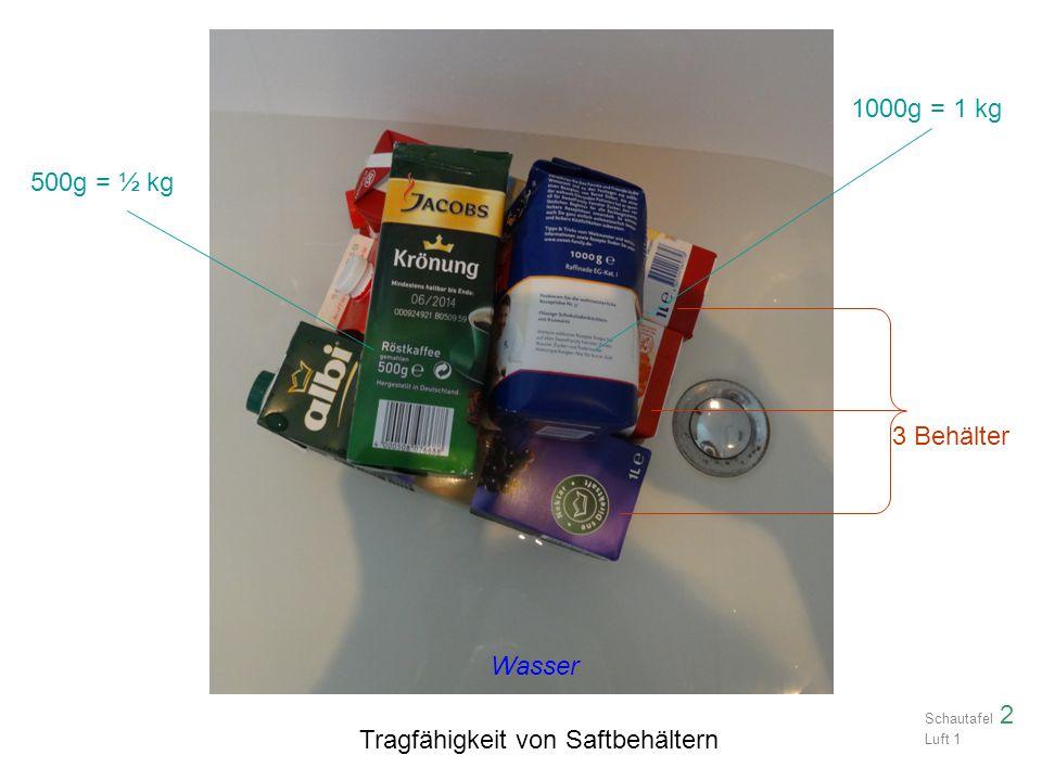 1000g = 1 kg 500g = ½ kg 3 Behälter Wasser Tragfähigkeit von Saftbehältern Schautafel 2 Luft 1