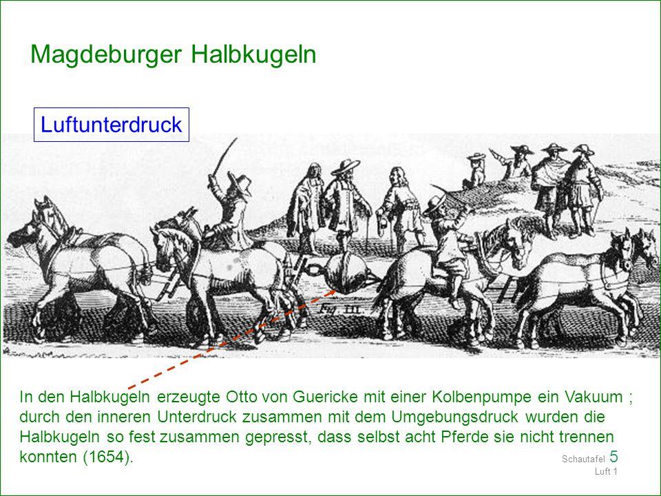 Magdeburger Halbkugeln In den Halbkugeln erzeugte Otto von Guericke mit einer Kolbenpumpe ein Vakuum ; durch den inneren Unterdruck zusammen mit dem Umgebungsdruck wurden die Halbkugeln so fest zusammen gepresst, dass selbst acht Pferde sie nicht trennen konnten (1654).