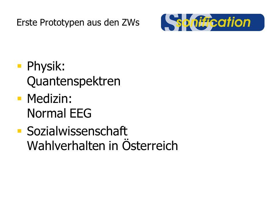 Erste Prototypen aus den ZWs  Physik: Quantenspektren  Medizin: Normal EEG  Sozialwissenschaft Wahlverhalten in Österreich