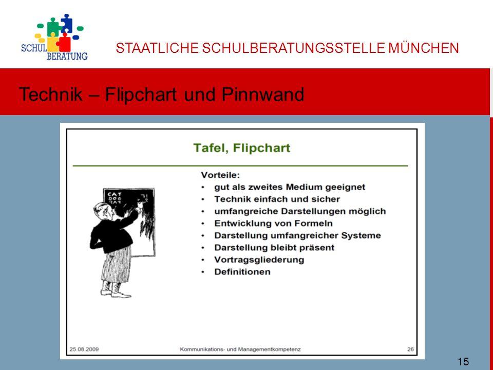STAATLICHE SCHULBERATUNGSSTELLE MÜNCHEN Technik – Flipchart und Pinnwand Ulbricht SBMuc 11/2013 15