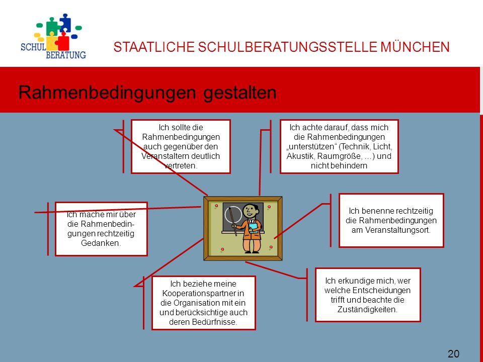 STAATLICHE SCHULBERATUNGSSTELLE MÜNCHEN Rahmenbedingungen gestalten Ulbricht SBMuc 11/2013 Ich sollte die Rahmenbedingungen auch gegenüber den Veranstaltern deutlich vertreten.