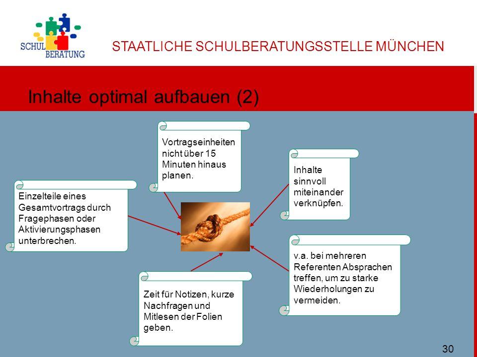STAATLICHE SCHULBERATUNGSSTELLE MÜNCHEN Inhalte optimal aufbauen (2) Ulbricht SBMuc 11/2013 Inhalte sinnvoll miteinander verknüpfen.