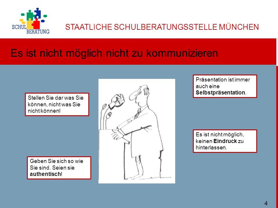 STAATLICHE SCHULBERATUNGSSTELLE MÜNCHEN Es ist nicht möglich nicht zu kommunizieren Ulbricht SBMuc 11/2013 Präsentation ist immer auch eine Selbstpräsentation.