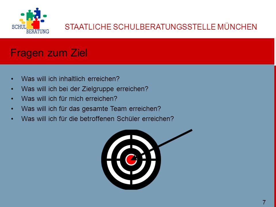 STAATLICHE SCHULBERATUNGSSTELLE MÜNCHEN Technik – visuelle Gestaltung (2) Ulbricht SBMuc 11/2013 18