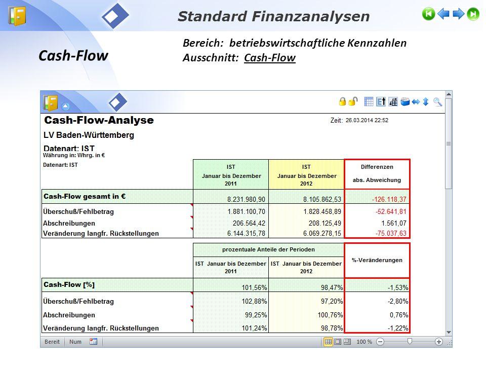 Cash-Flow Bereich: betriebswirtschaftliche Kennzahlen Ausschnitt: Cash-Flow Standard Finanzanalysen