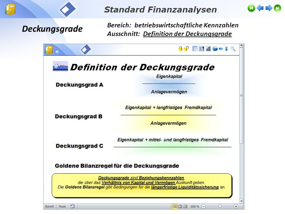 Deckungsgrade Bereich: betriebswirtschaftliche Kennzahlen Ausschnitt: Definition der Deckungsgrade Standard Finanzanalysen
