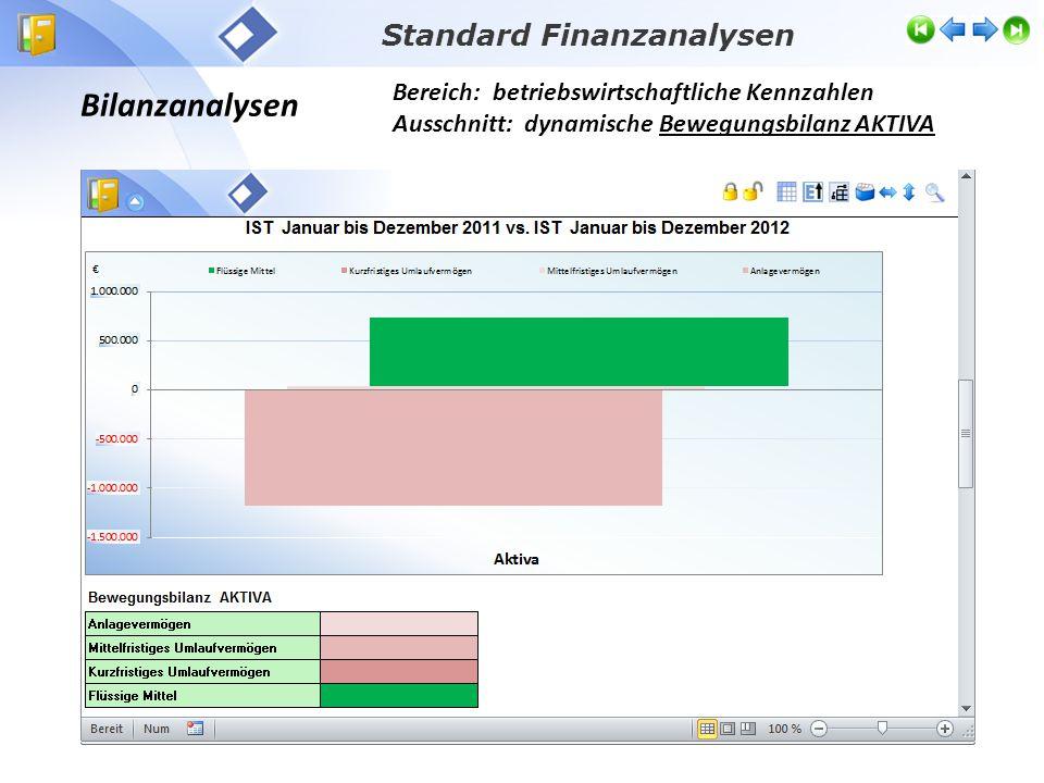 Bilanzanalysen Bereich: betriebswirtschaftliche Kennzahlen Ausschnitt: dynamische Bewegungsbilanz AKTIVA Standard Finanzanalysen