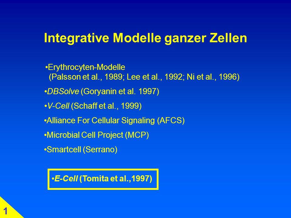 Integrative Modelle ganzer Zellen DBSolve (Goryanin et al.