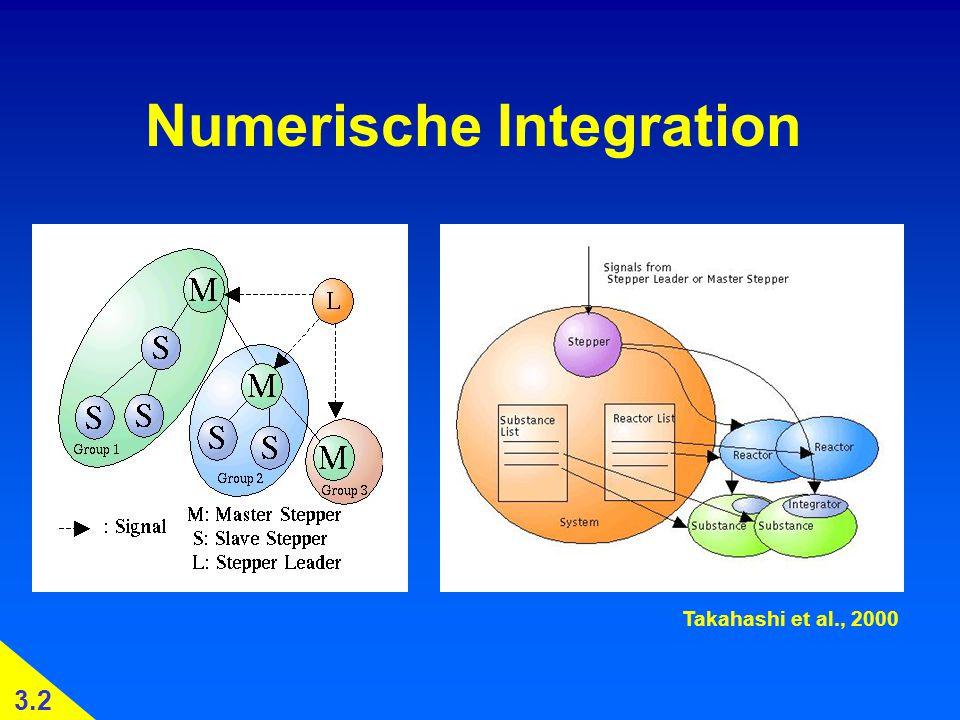 Numerische Integration Takahashi et al., 2000 3.2