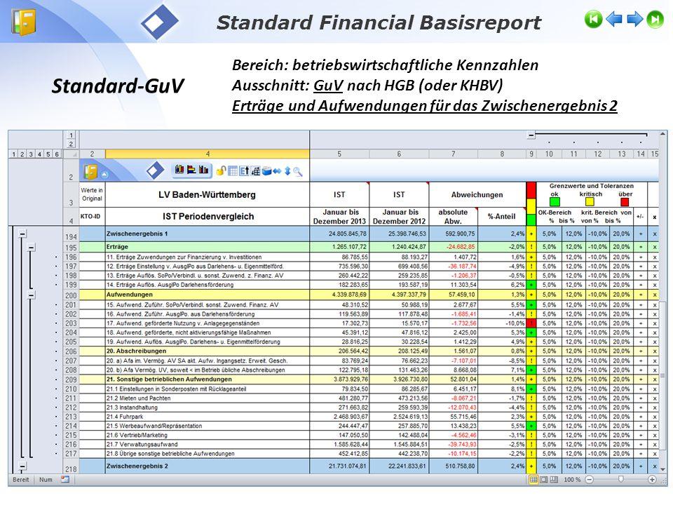 Standard Financial Basisreport Standard-GuV Bereich: betriebswirtschaftliche Kennzahlen Ausschnitt: GuV nach HGB (oder KHBV) Erträge und Aufwendungen