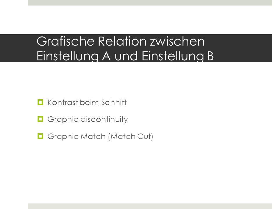 Grafische Relation zwischen Einstellung A und Einstellung B  Kontrast beim Schnitt  Graphic discontinuity  Graphic Match (Match Cut)