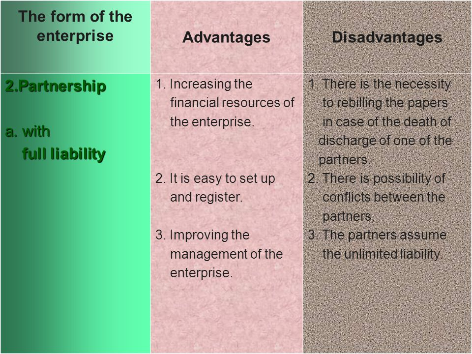 The form of the enterprise AdvantagesDisadvantages 2.Partnership a. with full liability full liability 1. Increasing the financial resources of the en