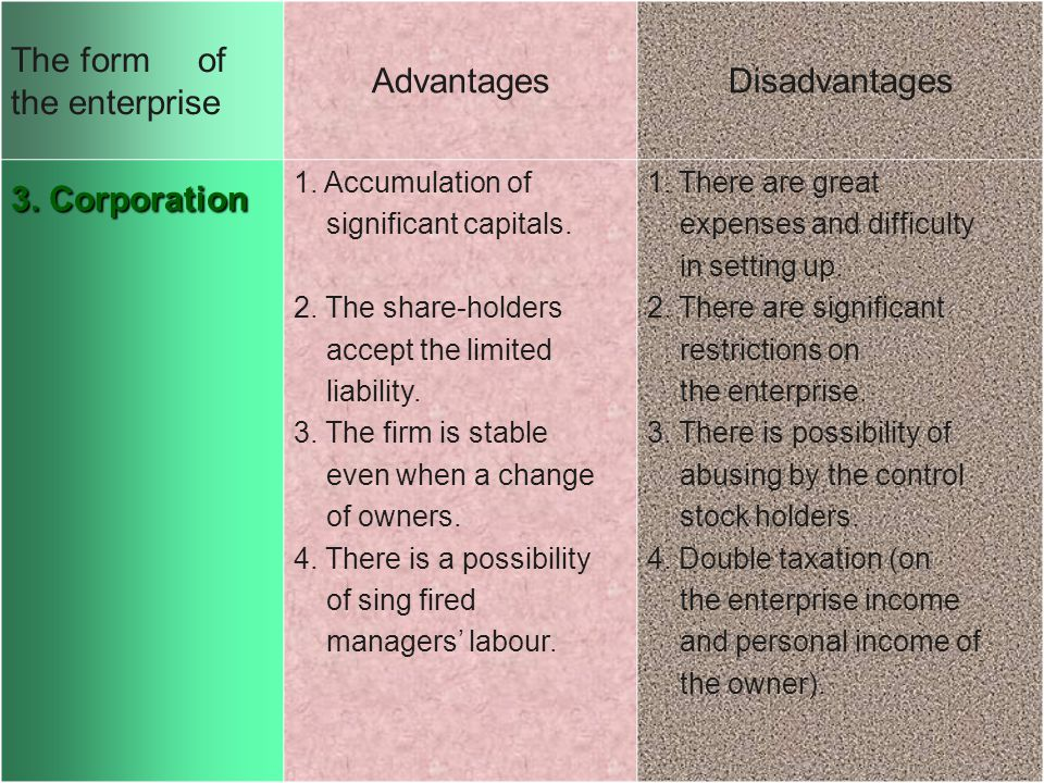 i The form of the enterprise AdvantagesDisadvantages 3. Corporation 1. Accumulation of significant capitals. 2. The share-holders accept the limited l