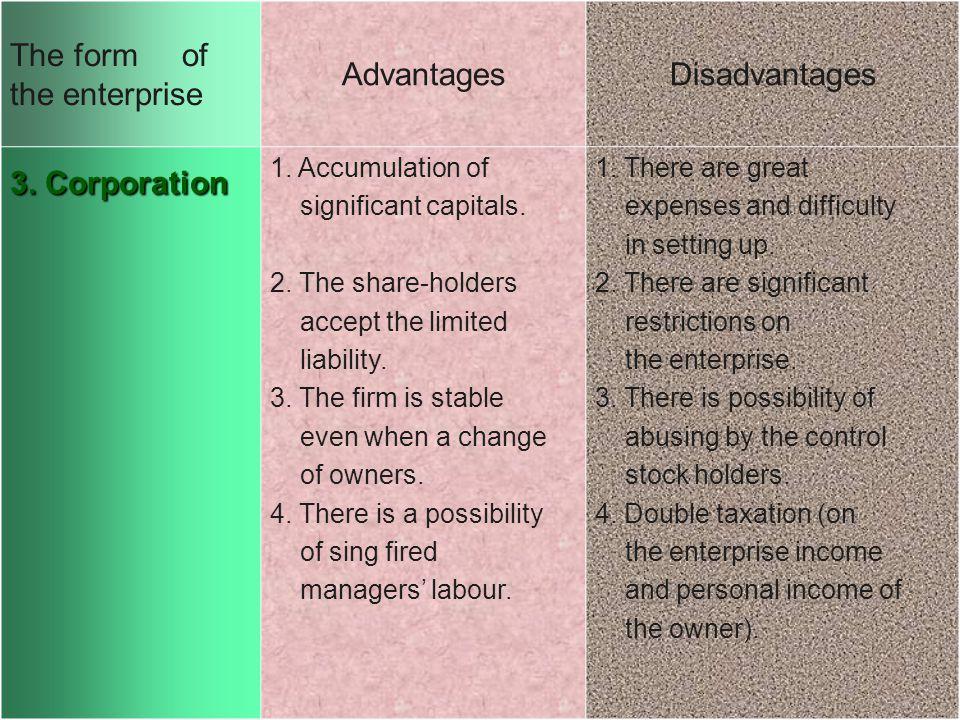 i The form of the enterprise AdvantagesDisadvantages 3.