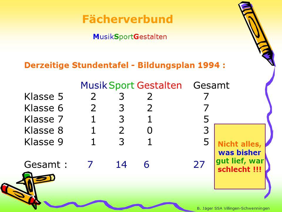 B. Jäger SSA Villingen-Schwenningen Fächerverbund MusikSportGestalten Derzeitige Stundentafel - Bildungsplan 1994 : MusikSportGestaltenGesamt Klasse 5
