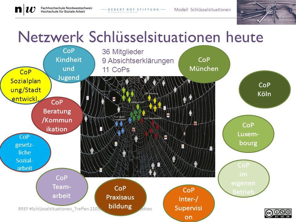 BREF #Schlüsselsituationen_Treffen 21050211_Stand des Projektes Modell Schlüsselsituationen Netzwerk Schlüsselsituationen heute CoP Kindheit und Jugen