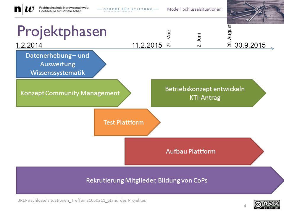 BREF #Schlüsselsituationen_Treffen 21050211_Stand des Projektes Modell Schlüsselsituationen Projektphasen 4 Datenerhebung – und Auswertung Wissenssyst