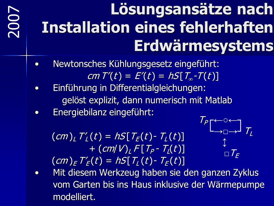 Lösungsansätze nach Installation eines fehlerhaften Erdwärmesystems Newtonsches Kühlungsgesetz eingeführt:Newtonsches Kühlungsgesetz eingeführt: cm T'