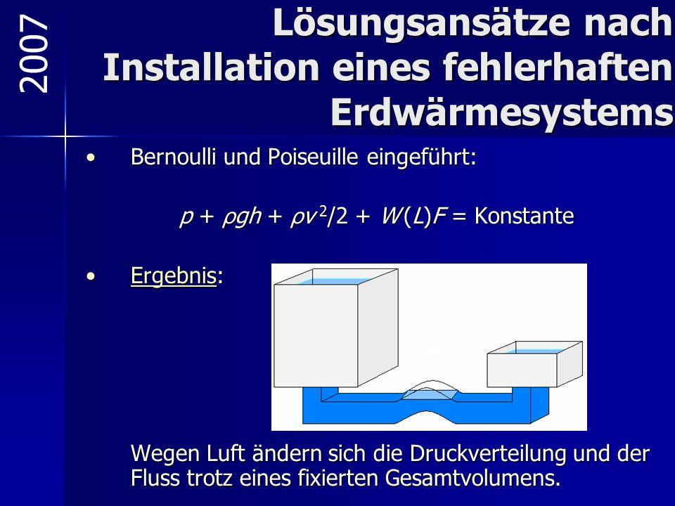 Lösungsansätze nach Installation eines fehlerhaften Erdwärmesystems Bernoulli und Poiseuille eingeführt:Bernoulli und Poiseuille eingeführt: p + ρ gh