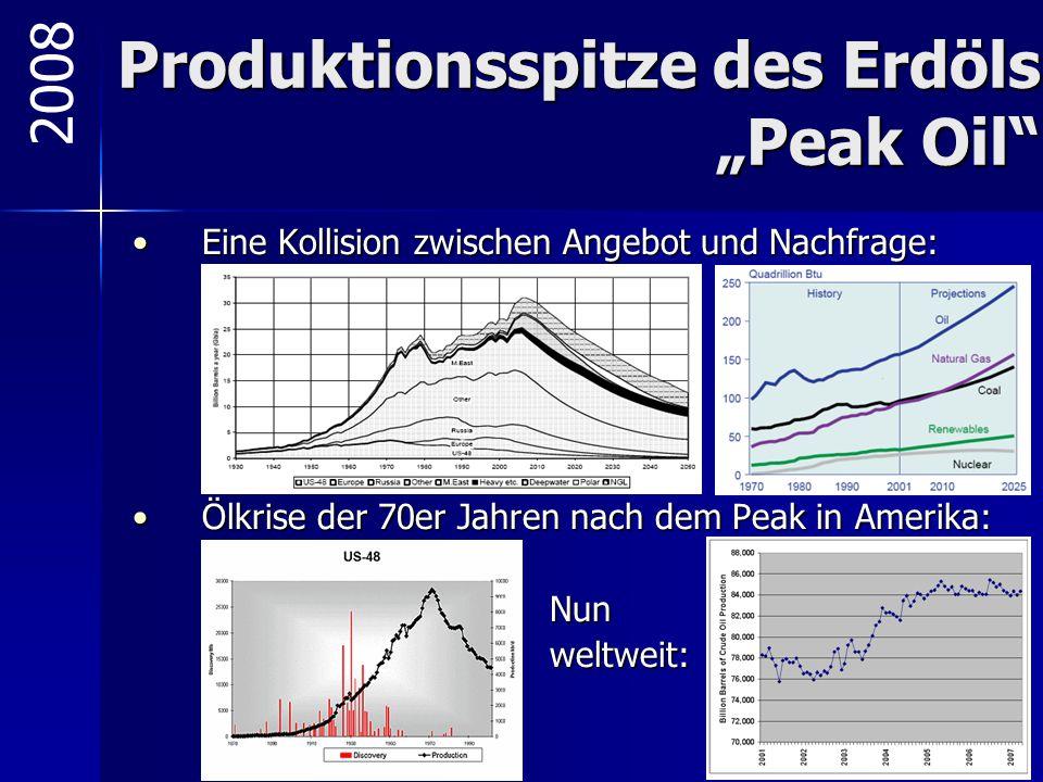 """Produktionsspitze des Erdöls """"Peak Oil"""" Eine Kollision zwischen Angebot und Nachfrage:Eine Kollision zwischen Angebot und Nachfrage: Ölkrise der 70er"""