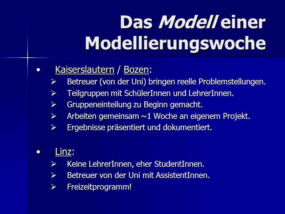 Das Modell einer Modellierungswoche Entwicklung in der Steiermark:Entwicklung in der Steiermark:  Diskussionen an der Universität  Diskussionen am Landesschulrat  Sponsoren finden.