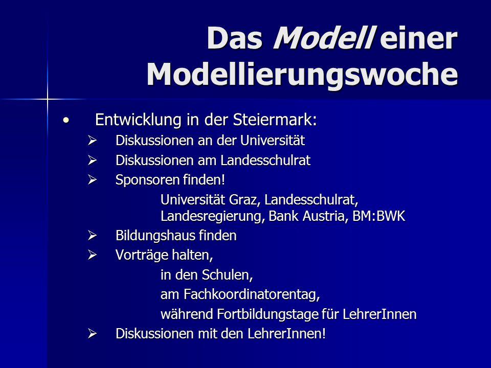 Das Modell einer Modellierungswoche Die Modellierungswoche in der Steiermark:Die Modellierungswoche in der Steiermark:  30 SchülerInnen, 1 Lehrerin, 5 Uni-ProfessorInnen For LehrerInnen: http://math.uni-graz.at/modellworkshop/  Schloss Seggau - isoliert.