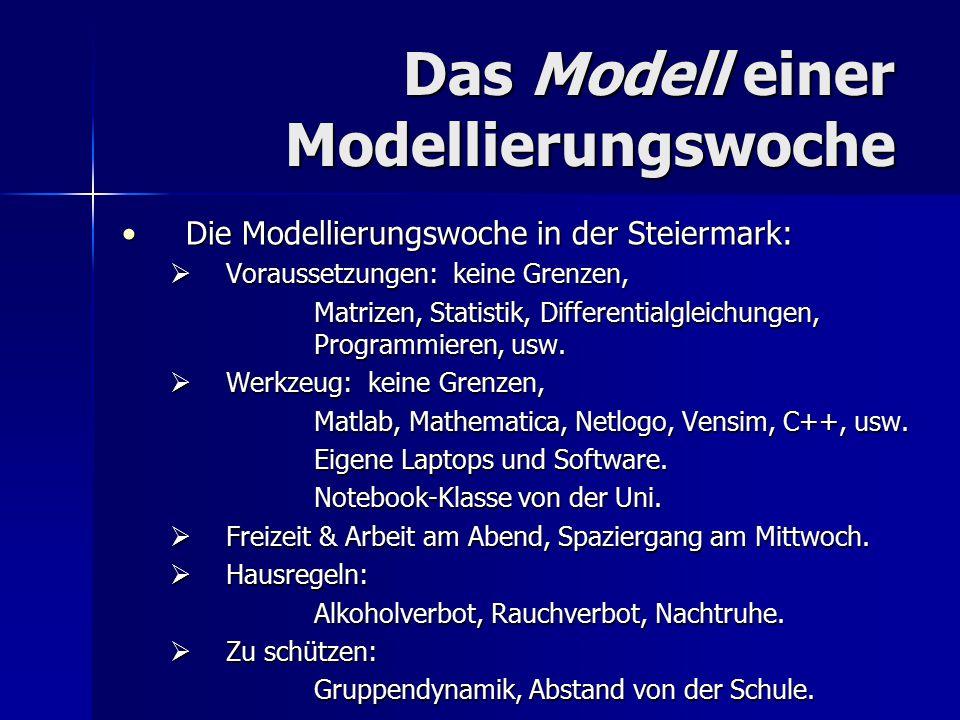 Das Modell einer Modellierungswoche Die Modellierungswoche in der Steiermark:Die Modellierungswoche in der Steiermark:  Voraussetzungen: keine Grenze