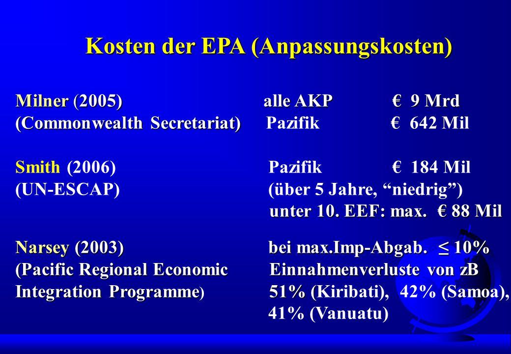 Kosten der EPA (Anpassungskosten) Milner (2005) alle AKP€ 9 Mrd (Commonwealth Secretariat) (Commonwealth Secretariat) Pazifik € 642 Mil Smith (2006) Pazifik€ 184 Mil (UN-ESCAP) (über 5 Jahre, niedrig ) unter 10.